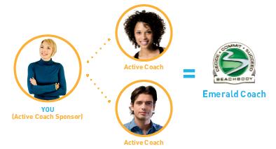 beachbody-coach-compensation-plan